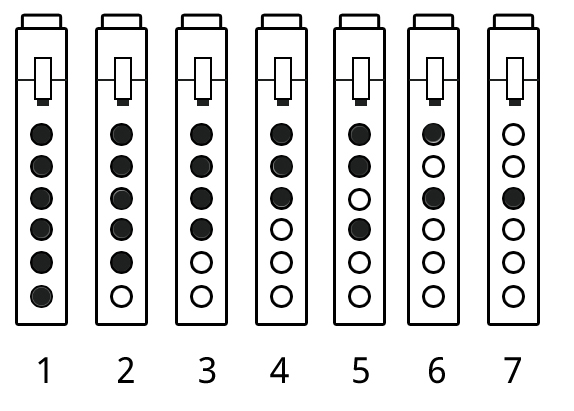 Tablature for Native American Flute's pentatonic scale.