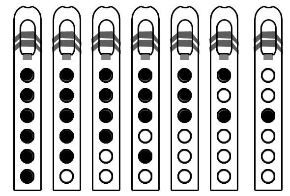 Blues Seven Scale for Native American Flute