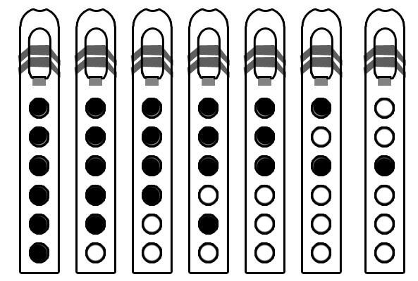 Hexatonic Scale for Native American Flute