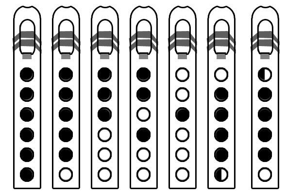 Hirajoshi Scale for Native American Flute