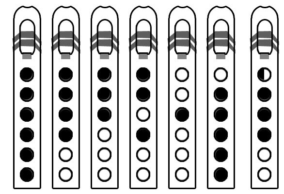 Miyako Bushi Scale for Native American Flute