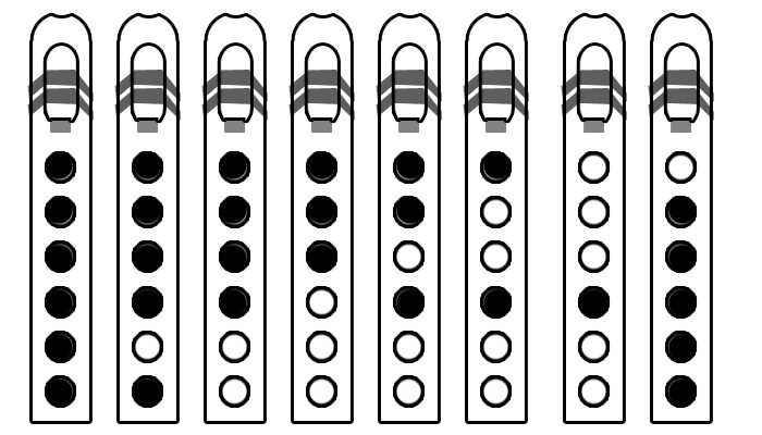 Spanish Gypsy Scale for Native American Flute